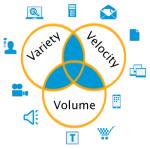 Variety - Volume - Velocity